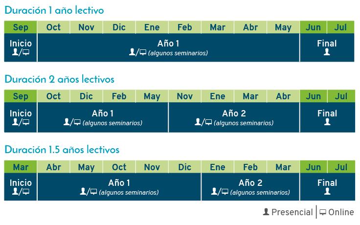 ejemplos de calendarios académicos posibles